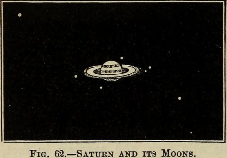 From the 1875 book Elements of Astronomy. (Photo: Internet Archive/Public Domain)