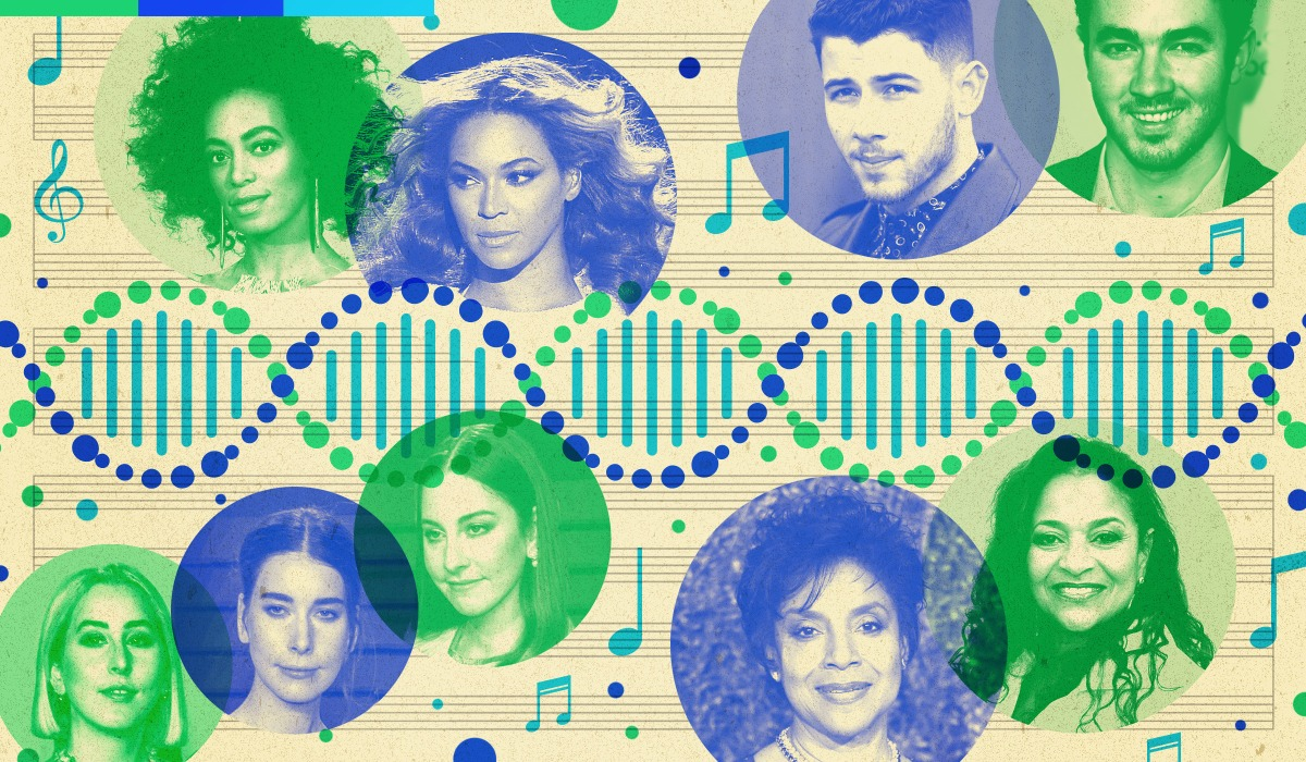 'Give It Up For My Sister': Beyonce, Solange, and The History of Sibling Acts in Pop